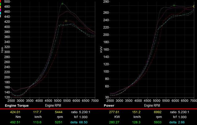 dyno_compare_gt3076_vs_gtx3071.jpg