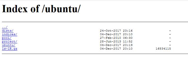 Ubuntu Index