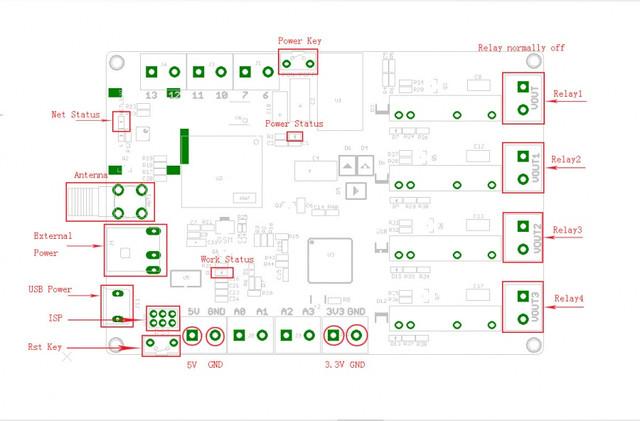 900px Leonardo GPRSGSM IOT Board cam350