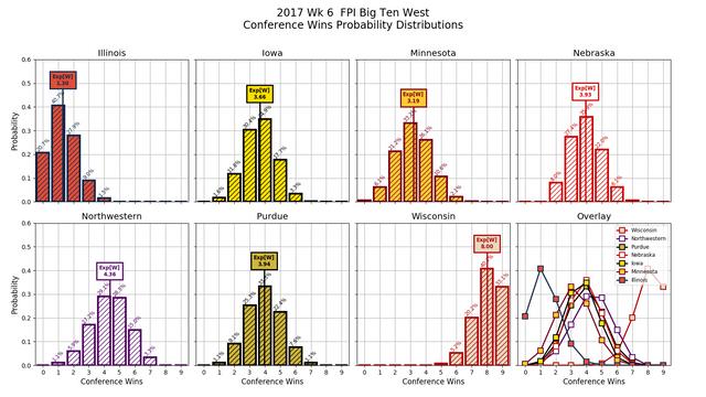2017w06_FPI_B1_GW_conf_wins_pdf_composite.png