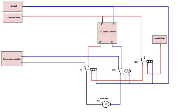 shema chauffage ion