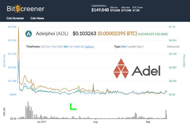Adel bitscreener com Adelphoi ADL