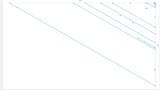 mummer graph11111