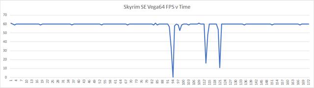 Skyrim SE V64