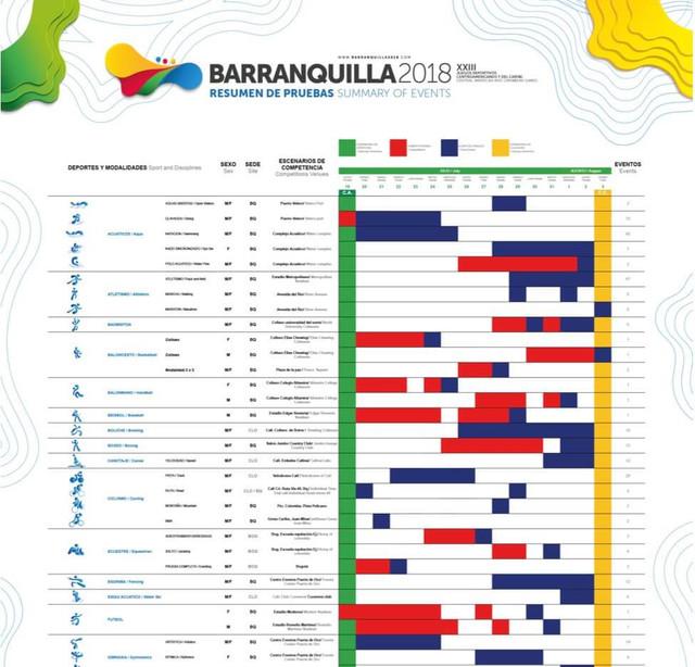 calendario de competencias