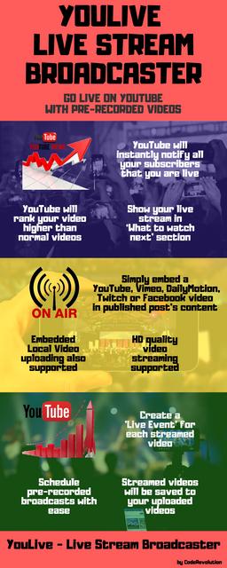 YouLive - Live Stream Broadcaster Plugin