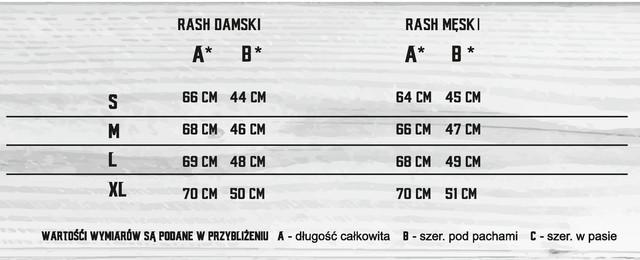 RASH DOROSLI