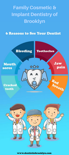 Family-Cosmetic-amp-Implant-Dentistry-of-Brooklyn.png