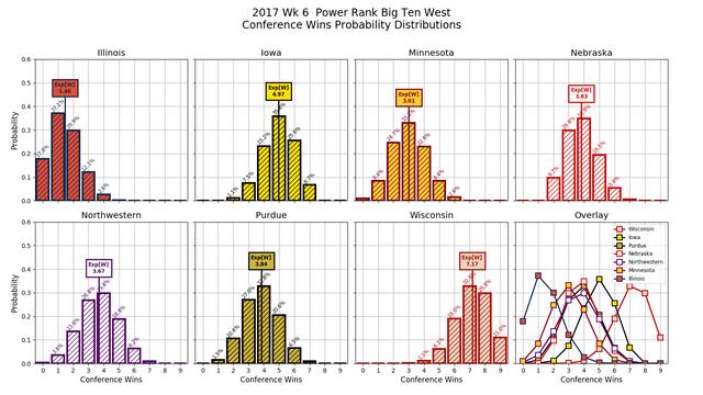 2017w06-PR-B1-GW-conf-wins-pdf-composite.png
