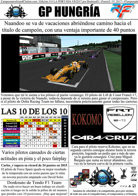 Titulares y Crónica del GP de Hungría (rFactor2) Portada10