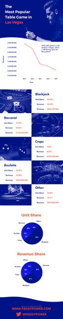 Vegas Infographic
