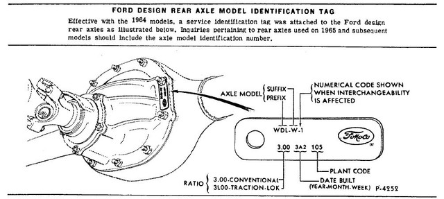 [Image: Ford_Axle_Tag.jpg]