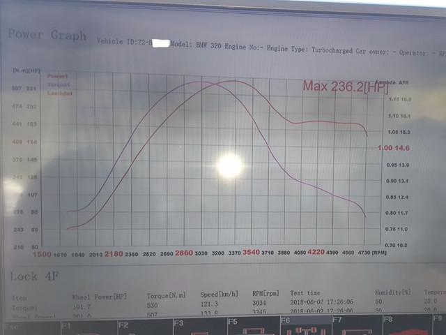 Upgrade Turbo para 320d 150cv - Clube BMW Portugal