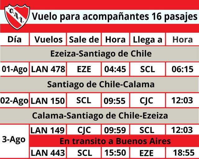 A Chile con el Rojo