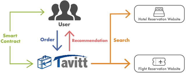 {filename}-Tavitt – The Ultimate Travel Guide!