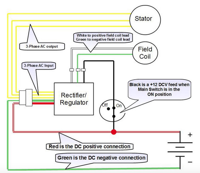 honda regulator wiring diagram  stx 38 wiring diagram