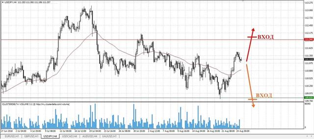Анализ рынка от IC Markets. - Страница 27 Trade_jpy_mini