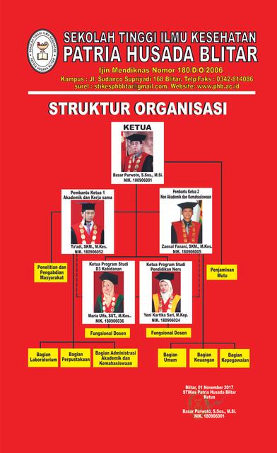 struktur_organisasi_baru