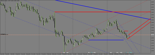 GBPUSD-m-Weekly.png