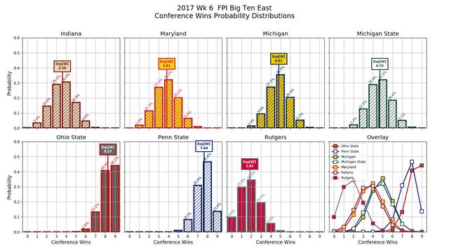2017w06-FPI-B1-GE-conf-wins-pdf-composite.png