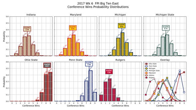 2017w06_FPI_B1_GE_conf_wins_pdf_composite.png