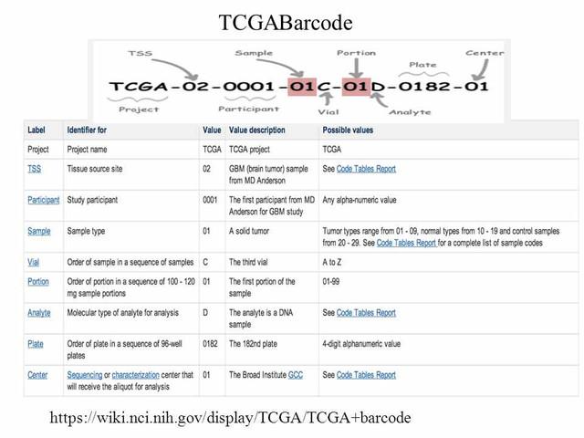 TCGA_barcode