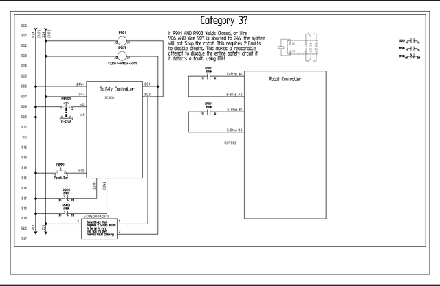 Cat 3 Safety Diagram Wiring Diagram Cat 3 Safety Diagram