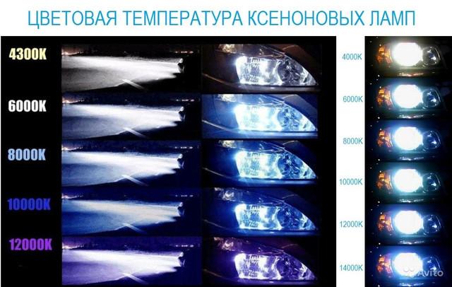 цветовая температура ксенона