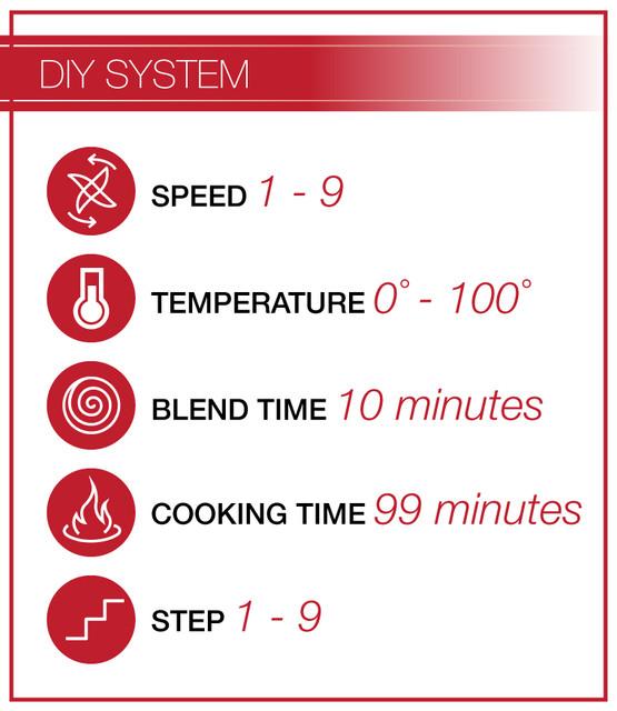 DIY_System
