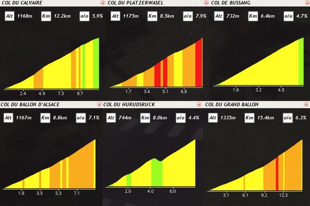 [StageMaker] Creaciones etapa reina Tour de Francia Screenshot_24