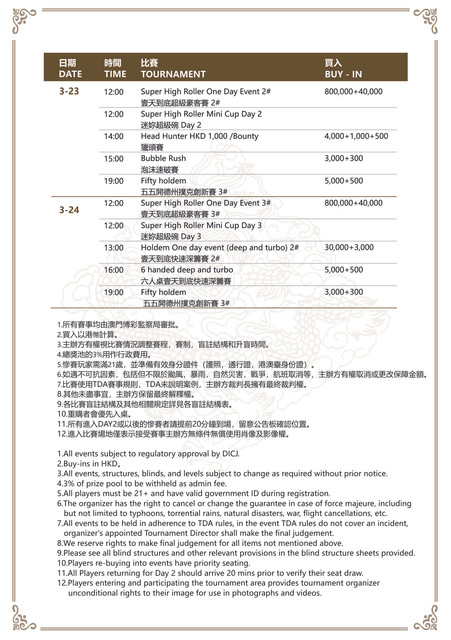 Super_High_Roller_Bowl_Macao_2