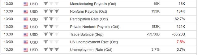 payrolls