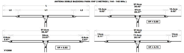 Antena VHF / UHF para balcón, ventana o tubo mástil Bazooka_VHF_146_MHz