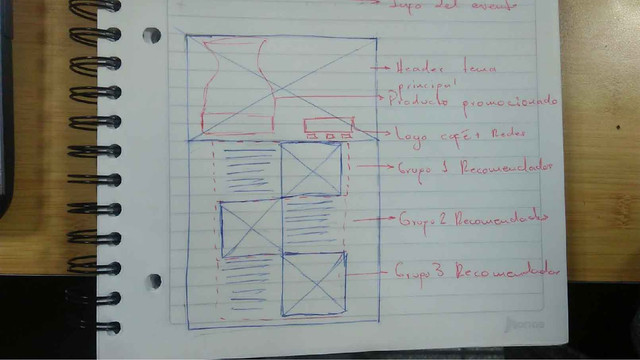 wireframe maual