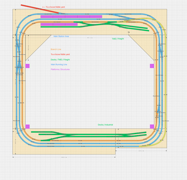 3rd plan experimentation incline