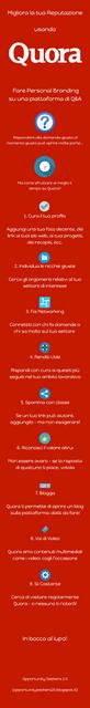 fare_personal_branding_quora