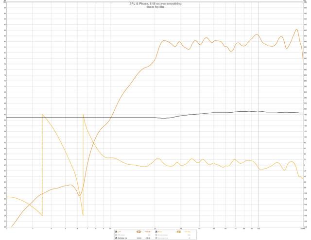 linear hp 8hz spl
