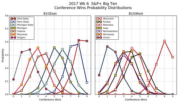 2017w06_SP_B1_GE_B1_GW_conf_wins_pdf_overlays.png
