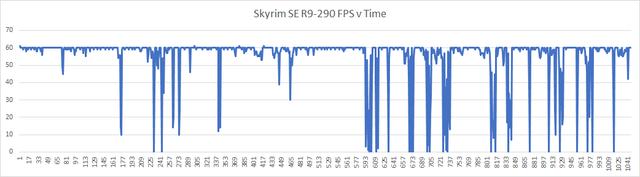 Skyrim SE 290