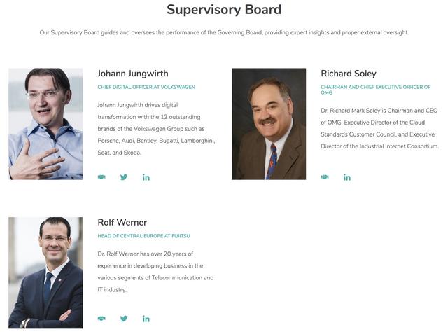 [Image: Supervisory_Board.png]