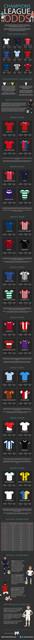 PP_Champions_League_Odds