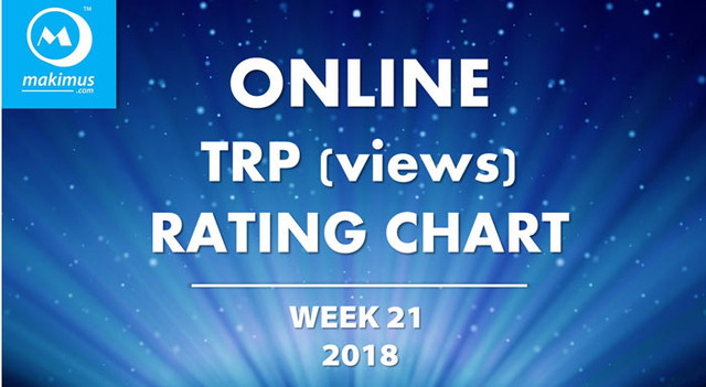 Latest Online TRP Ratings of Week 21, 2018. These are the latest Online TRP Chart of top Indian TV serials