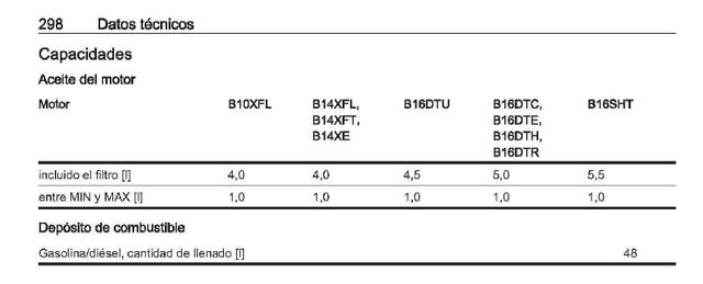 Capacidad del depósito Opel Astra k Sin_t_tulo