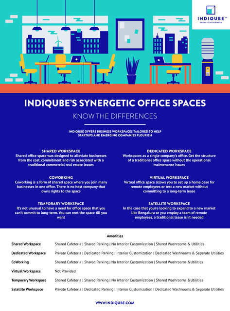 Indi Qube Office Spaces 4 Less