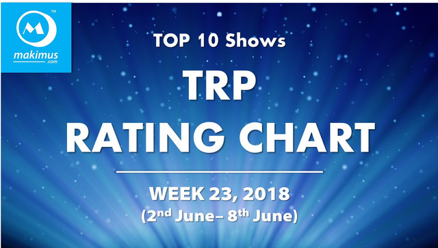 Latest TRP BARC Ratings of Week 23, 2018. These are the latest TRPChart of top Indian TV serials
