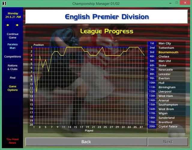 league5p