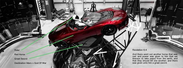 Elon Musk sent Car into space 1600x600 PX Kopie
