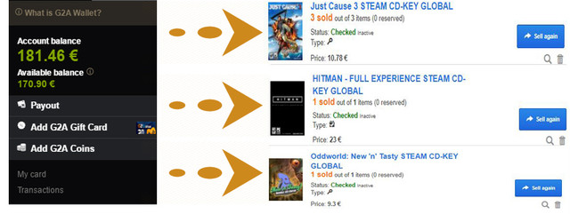 how to make hundreds selling cheap games 100 refunds 15 25