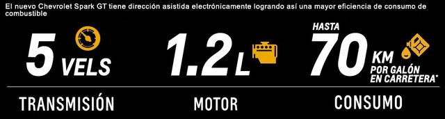 Motor_Spark_GT