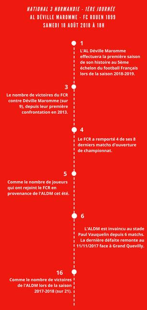 Infographie_FCR_18_08_2018
